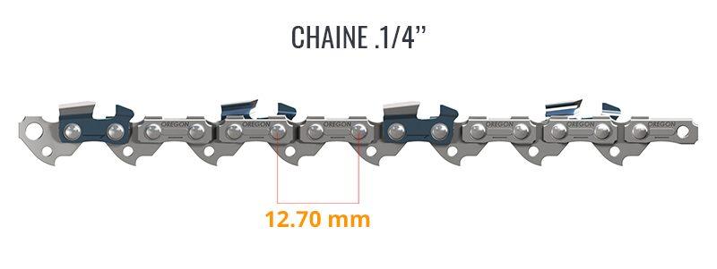 chaîne tronçonneuse